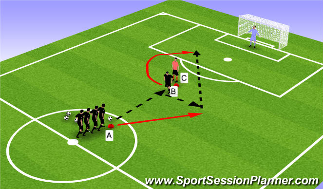 Football/Soccer Session Plan Drill (Colour): Penetrating Through The Middle