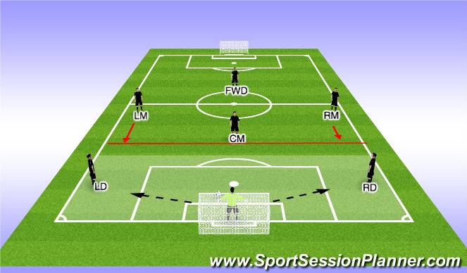 Football/Soccer Session Plan Drill (Colour): Build-Out Line (in possession)