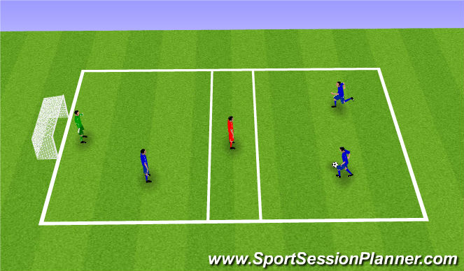 Football/Soccer Session Plan Drill (Colour): Shooting II