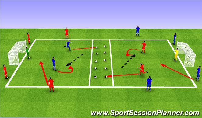 Football/Soccer Session Plan Drill (Colour): Shooting & Defending I