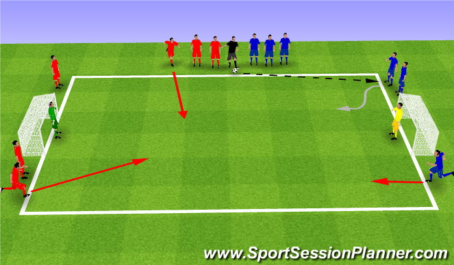 Football/Soccer Session Plan Drill (Colour): Shooting & Defending II