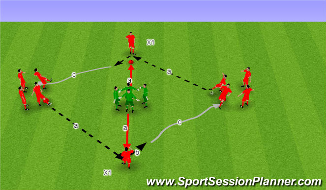 Football/Soccer Session Plan Drill (Colour): Tech2