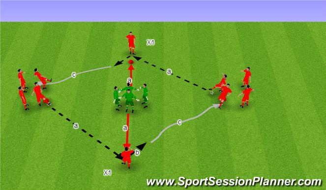 Football/Soccer Session Plan Drill (Colour): Tech2