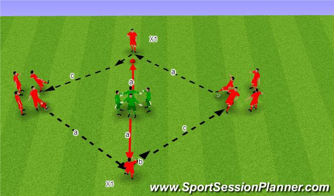 Football/Soccer Session Plan Drill (Colour): Tec3