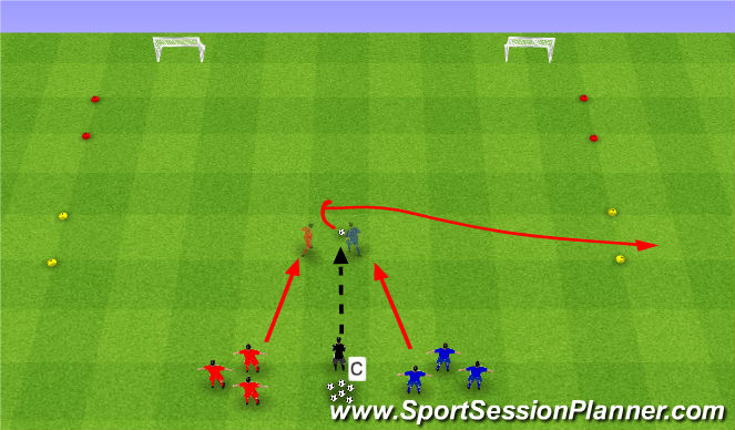 Football/Soccer Session Plan Drill (Colour): 1v1 COMPETITION SET VARIATION 1