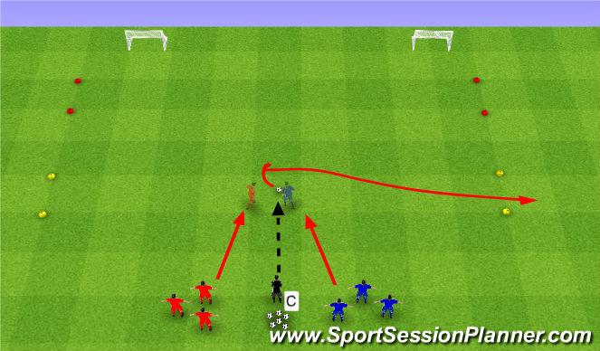 Football/Soccer Session Plan Drill (Colour): 1v1 COMPETITION SET VARIATION 1