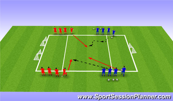 Football/Soccer Session Plan Drill (Colour): Attacking & Counter Attacking I