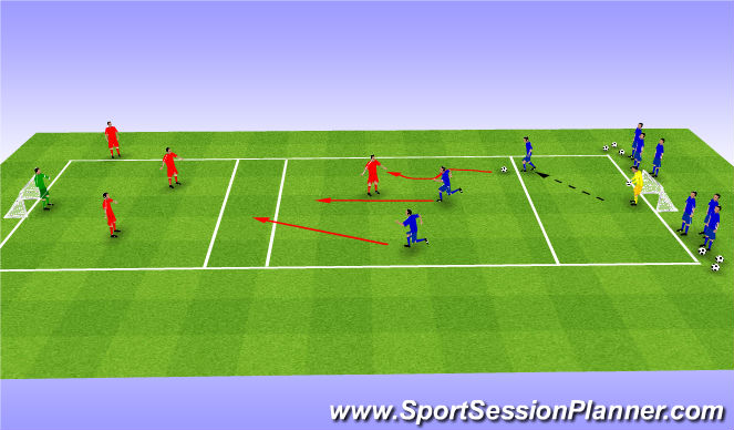 Football/Soccer Session Plan Drill (Colour): Attacking & Counter Attacking II