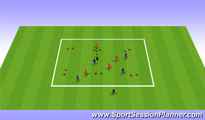 Football/Soccer Session Plan Drill (Colour): Dribble progression