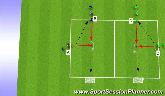 Football/Soccer Session Plan Drill (Colour): 1v1 to finish
