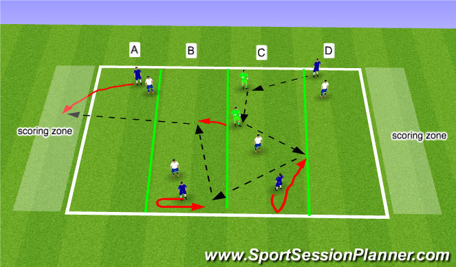 Football/Soccer Session Plan Drill (Colour): 1v1 rondo in zones