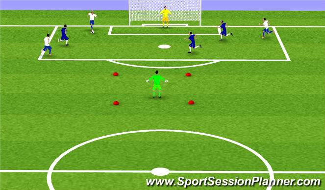 Football/Soccer Session Plan Drill (Colour): 3v3 + Point