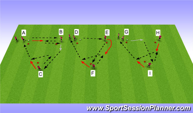 Football/Soccer Session Plan Drill (Colour): Passing Triangles