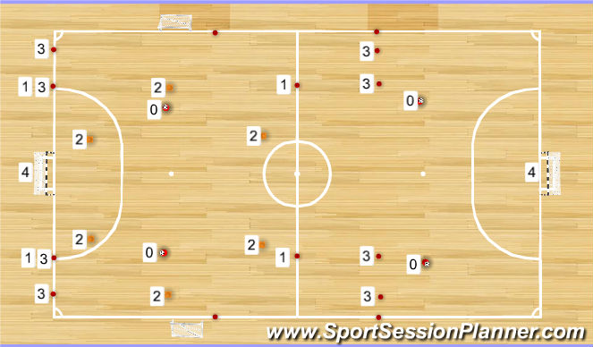 Futsal Session Plan Drill (Colour): Session Setup #s