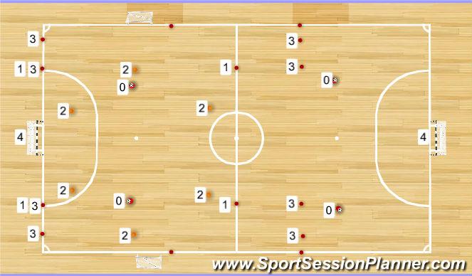Futsal Session Plan Drill (Colour): Session Setup #s