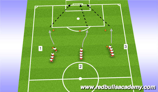 Football/Soccer Session Plan Drill (Colour): Warm Up - Shooting