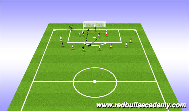 Football/Soccer Session Plan Drill (Colour): Main Theme - Shooting