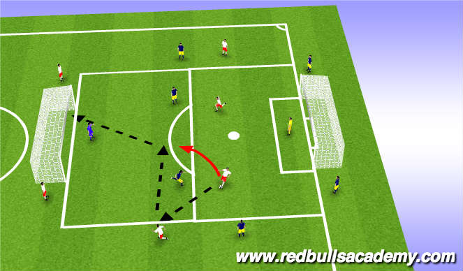 Football/Soccer Session Plan Drill (Colour): Conditioned Game - Shoooting