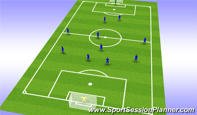 Football/Soccer Session Plan Drill (Colour): In Possession