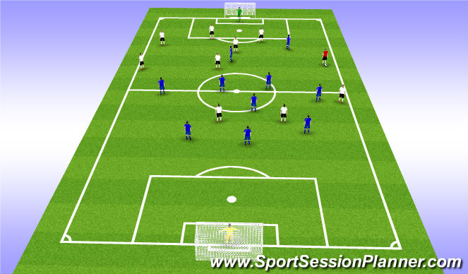 Football/Soccer Session Plan Drill (Colour): OB advancing