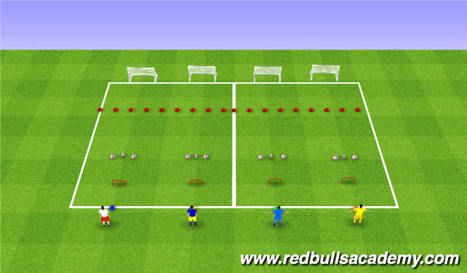 Football/Soccer Session Plan Drill (Colour): 4 Goal Repetition