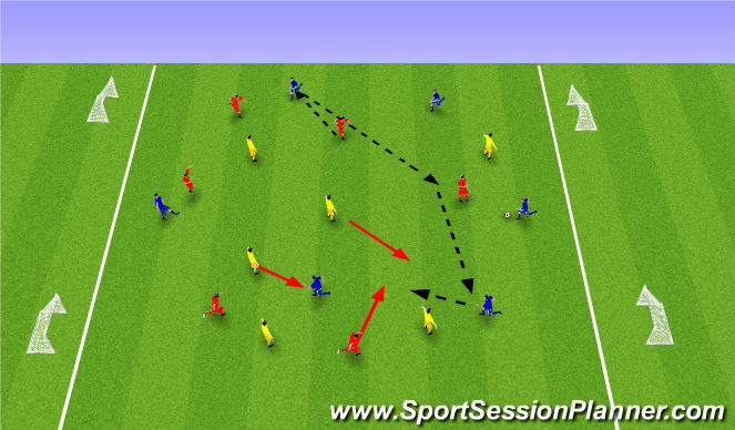 Football/Soccer Session Plan Drill (Colour): 6v6 with a Neutral
