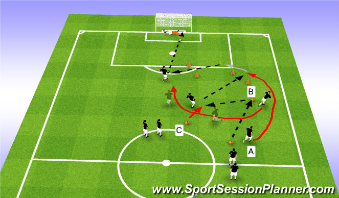 Football/Soccer Session Plan Drill (Colour): Overlapping Runs & Passing Accuracy