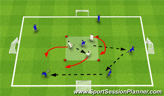 Football/Soccer Session Plan Drill (Colour): Double Box : Transition