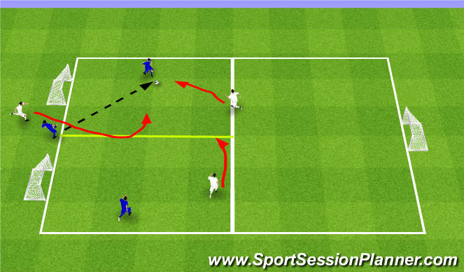 Football/Soccer Session Plan Drill (Colour): PTDM 3 v 3