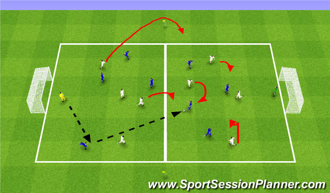Football/Soccer Session Plan Drill (Colour): 9 v 9 defensive recovery