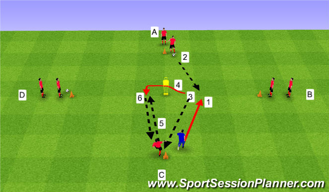 Football/Soccer Session Plan Drill (Colour): Progression 2, ball control