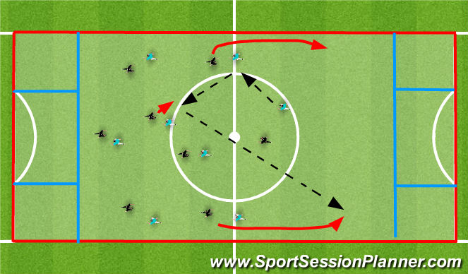 Football/Soccer Session Plan Drill (Colour): 8 v 8 endzone game