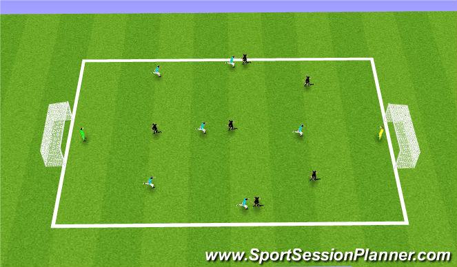 Football/Soccer Session Plan Drill (Colour): Reg 7 v 7 scrimmage