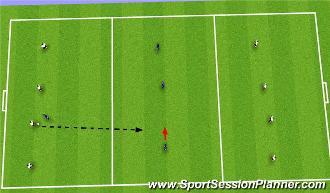 Football/Soccer Session Plan Drill (Colour): 1v1,2v1,3v2 Transition