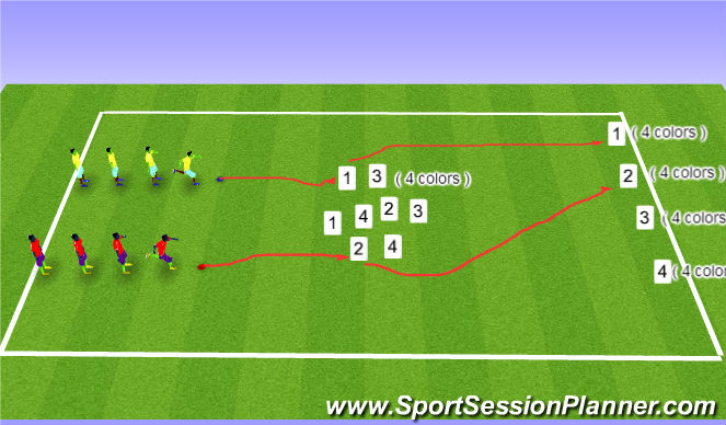 Football/Soccer Session Plan Drill (Colour): Color & Number matching