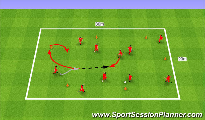 Football/Soccer Session Plan Drill (Colour): Receive, pass and sprint. Przyjęcie, podanie i sprint.