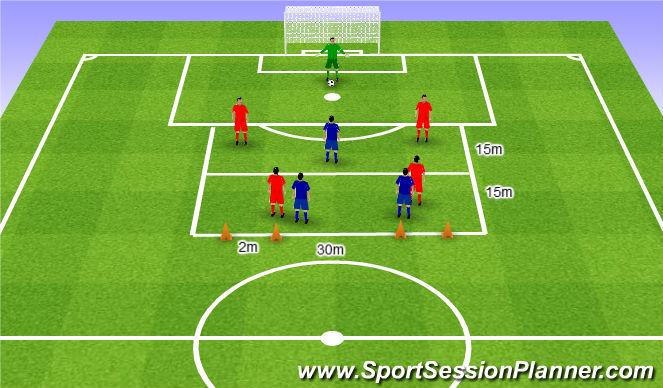 Football/Soccer Session Plan Drill (Colour): Pass to attract. Podanie, żeby przyciągnąć Przeciwnika.