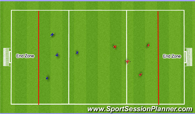 Football/Soccer Session Plan Drill (Colour): Variable (5 Mins)