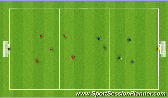 Football/Soccer Session Plan Drill (Colour): Small Sided Game (10 Mins)