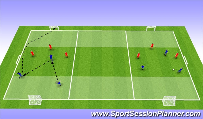 Football/Soccer Session Plan Drill (Colour): Intro Game