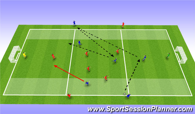 Football/Soccer Session Plan Drill (Colour): Part Practice 2