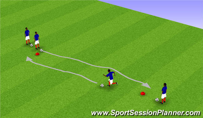 Football/Soccer Session Plan Drill (Colour): Chain Dribble