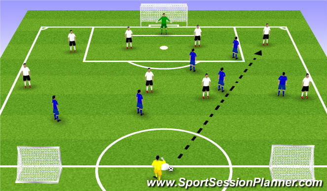 Football/Soccer Session Plan Drill (Colour): attacking pressure