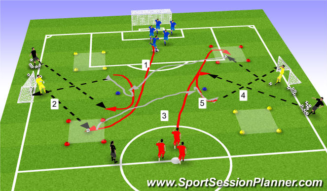 Football/Soccer Session Plan Drill (Colour): Shooting drill with a skill move