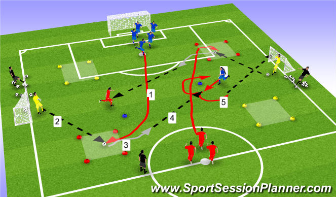 Football/Soccer Session Plan Drill (Colour): Shooting drill  with striker turning to shoot