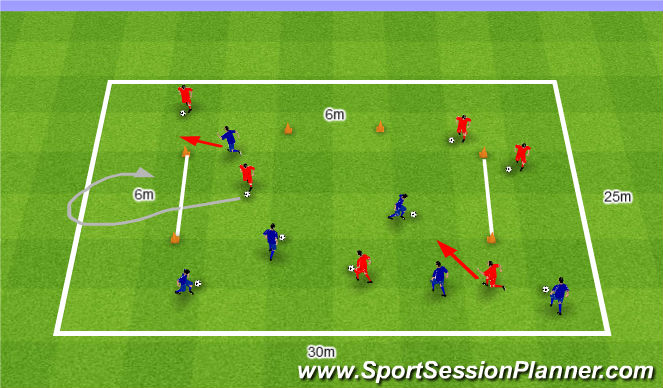 Football/Soccer Session Plan Drill (Colour): 10v2, 2v2, 3v3.