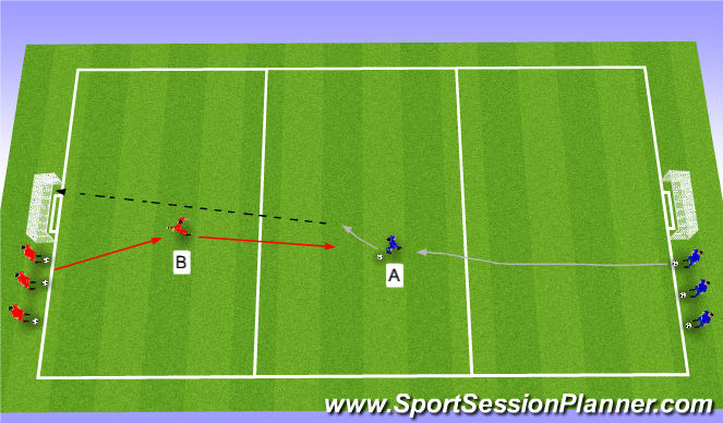 Football/Soccer Session Plan Drill (Colour): Progressive +1