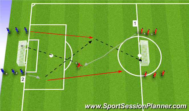 Football/Soccer Session Plan Drill (Colour): Progressive +2