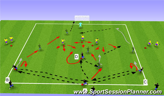Football/Soccer Session Plan Drill (Colour): 4 v 3