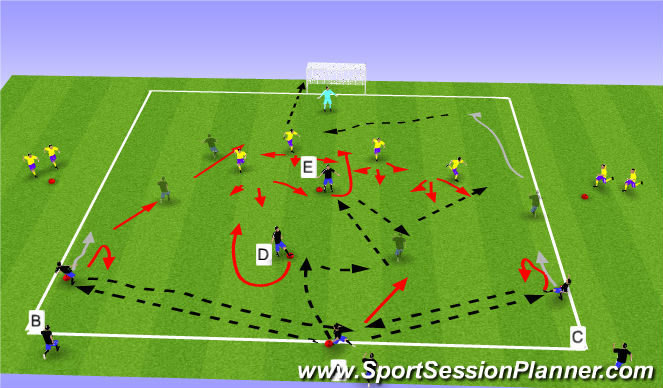 Football/Soccer Session Plan Drill (Colour): 5 v4